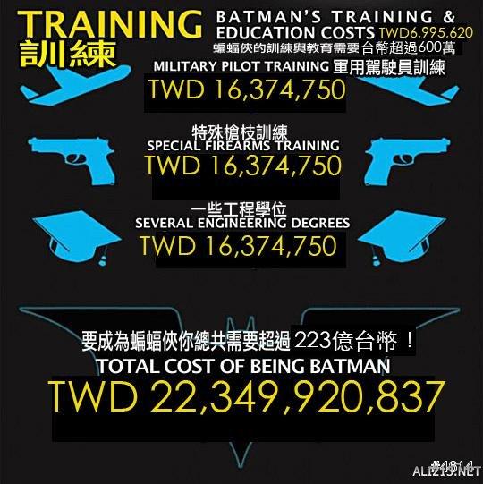 蝙蝠侠装备大全视频图片