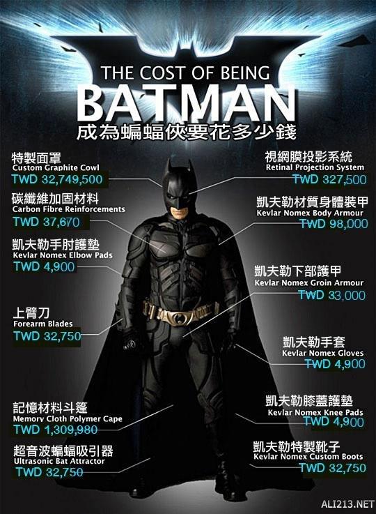 蝙蝠侠装备发展史图片