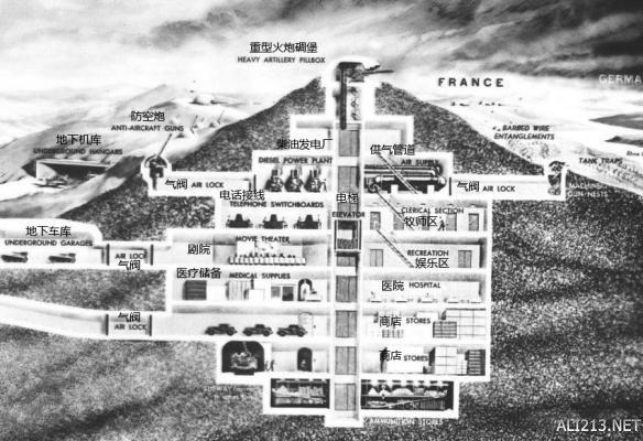 (马奇诺防线内部结构示意图,法国人以为这样就可以阻挡敌军的攻势