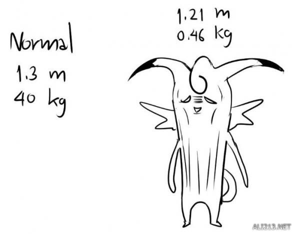 插画师绘《口袋妖怪:GO》体型失衡口袋妖怪