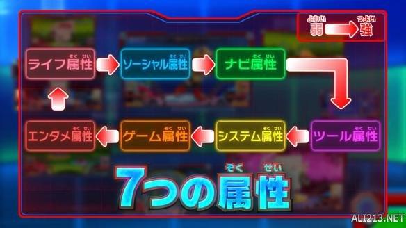 《数码宝贝宇宙:应用怪兽虚拟竞技场》第二弹预告!