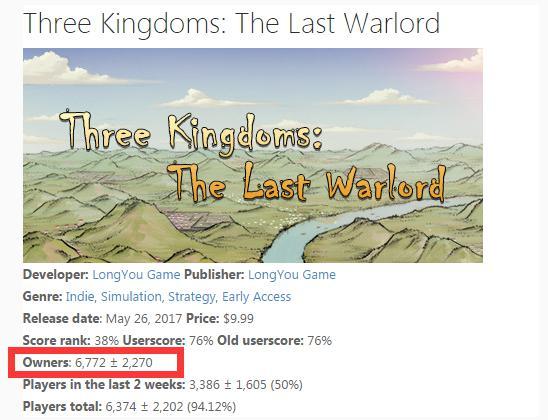 《三国志:汉末霸业》首月销售过七千 英文版整