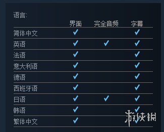 社交游戏--《最终幻想12:黄道年代》PC版公布 Steam发售日公布支持简体中文