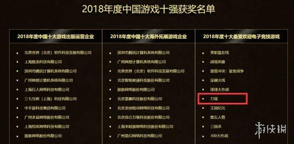 刀塔获最受欢迎电竞游戏奖,官方宣传中国游戏十强