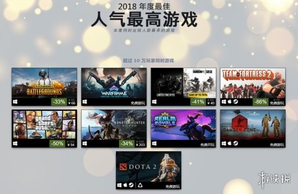 """Steam""""2018年度最佳""""榜单公布:《怪猎世界》领跑"""