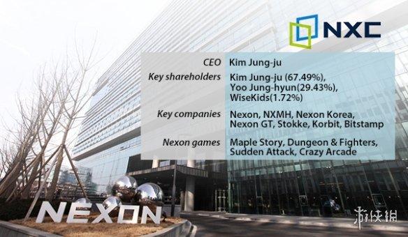 DNF厂商Nexon创始人将出售其全部公司股份 预估总值高达10万亿韩元!