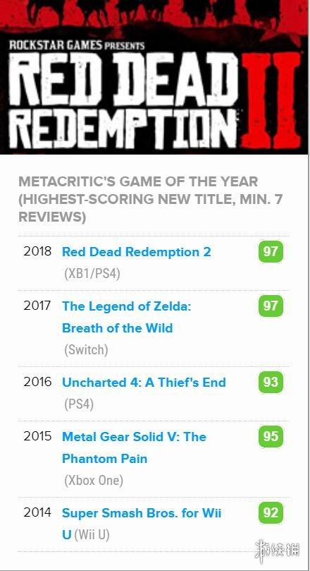 """从评分出发!Metacritic站评""""2018年最佳游戏"""""""