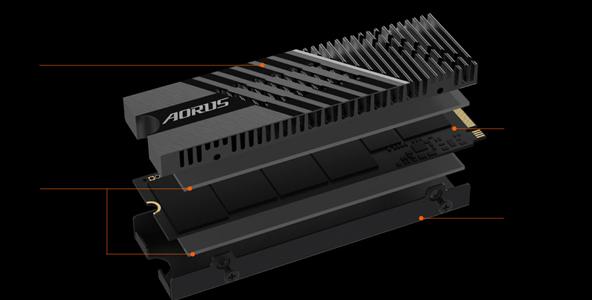 Aorus Gen4 7000s SSD评测:超越极限,与PS5完美兼容