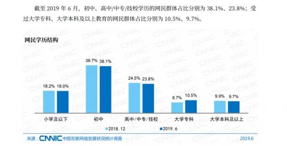 CNNIC报告指出约九成网民学历在本科以下 而中国网民规模已高达8.54亿 - 第2张  | 鹿鸣天涯