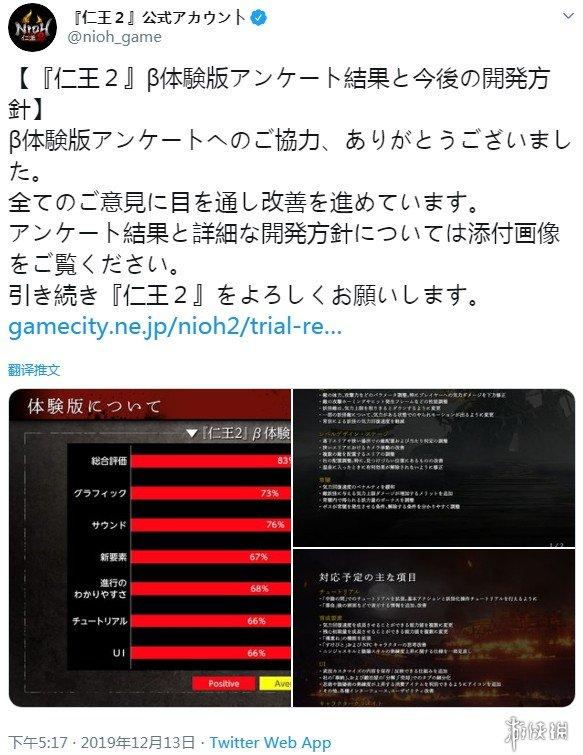 《仁王2》公布B测评价数据:红色占比较大整体良好