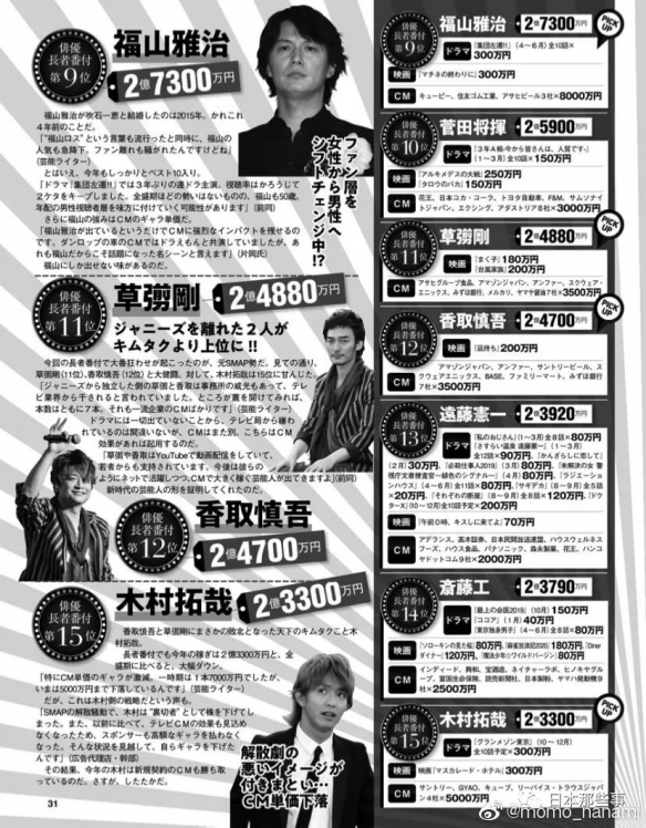 日本艺人年收入排行公布:仙气十足绫濑遥荣登榜首!