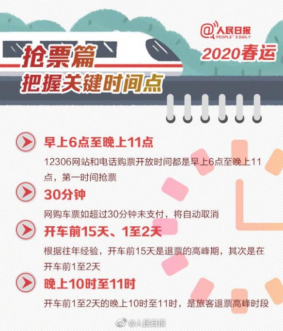 2020年除夕火车票今日开售 抢不到票就学习如何捡漏