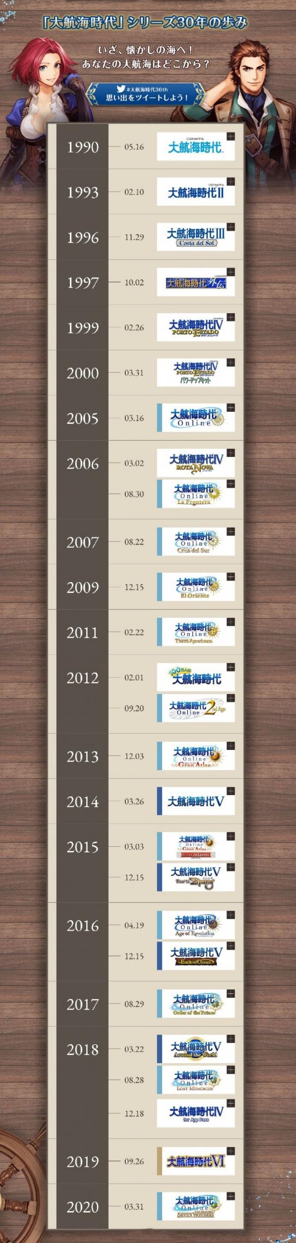 《大航海时代》系列30周年庆 光荣上线专属纪念网站