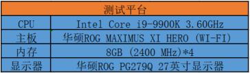 1660S畅玩1080P 华硕图灵显卡《生化3重制版》测试