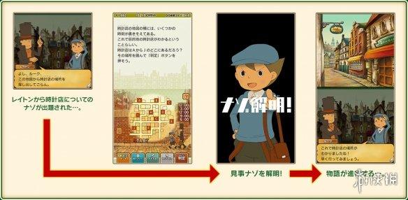 《雷顿教授与最后的时间旅行》手机版7月13日发售