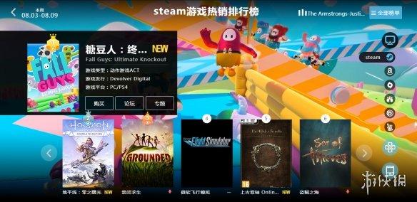8.3 8.8全球游戏销量榜糖豆人 终极挑战赛一骑绝尘