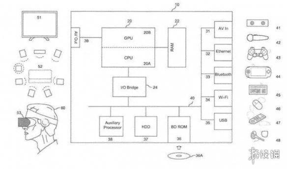 一代机皇重见天日?PS5新专利可能兼容PSP和PSV