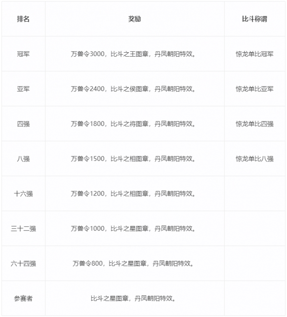 青岛163手游网2