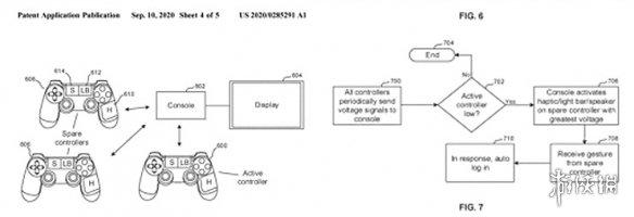 索尼新专利双手柄党福利 玩家可无缝切换低电量手柄!