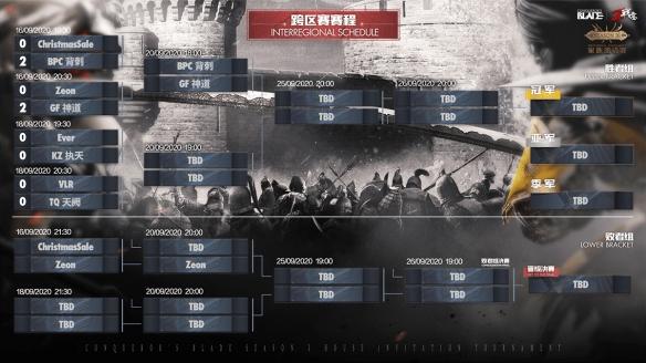 《战意》S3跨区家族赛 今晚国服鏖战亚太!