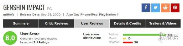 多家知名外媒称赞《原神》 海外表现最好的国产游戏!