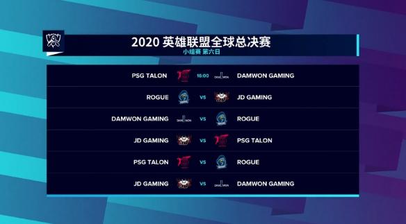 华南-广西自治-防城港-916667-S10:2020全球总决赛小组赛第六日各战队首发名单