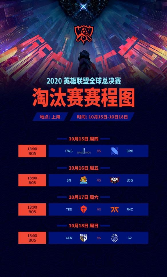 S10:决赛第三日首发名单 FNC发推晒S8时与阿水的合照