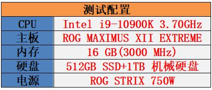 时代交替Ampere架构接手,GeForce RTX 3070实测