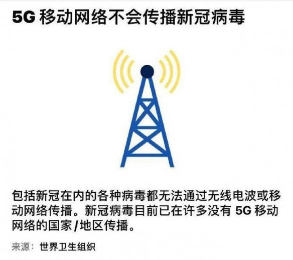 竟真的有人相信5G会传播新冠!奇怪的冷知识大合集