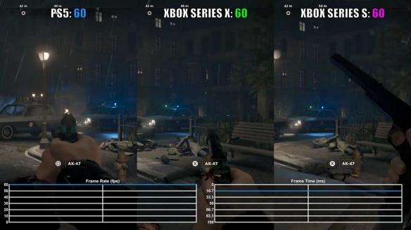 《COD17》PS5、XSX/S帧数测试 运行流畅非常稳定