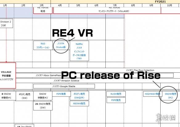 卡普空机密泄露!PC《怪猎崛起》 VR《生化4》曝光!
