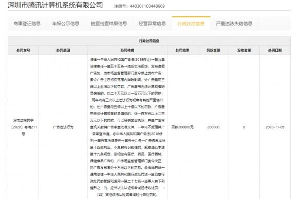 腾讯被行政处罚20万元 因发布虚假广告误解群众!