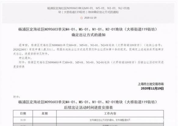 美团点评斥65亿元巨资拿地 将建设新上海总部基地!