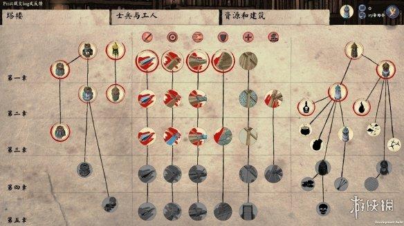经营塔防类游戏《废墟帝国》已追加更新官方中文!