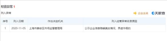 王思聪名下公司涉嫌弄虚作假 已被列入经营异常名录