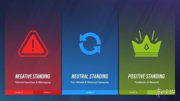 打击玩家不良行为!《彩虹六号:围攻》新增名声系统