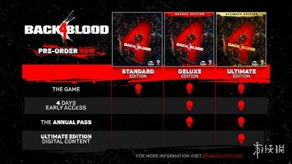 《求生之路》精神续作《喋血复仇》预购版本与奖励公布