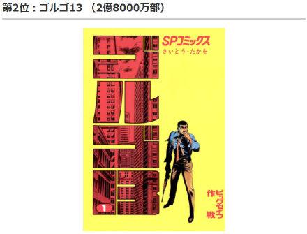 日本历代漫画总销量榜公布 《海贼王》傲视群雄!