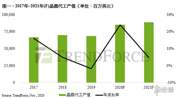 2020年GPU盘点——缺货与溢价绝对是今年硬件热词