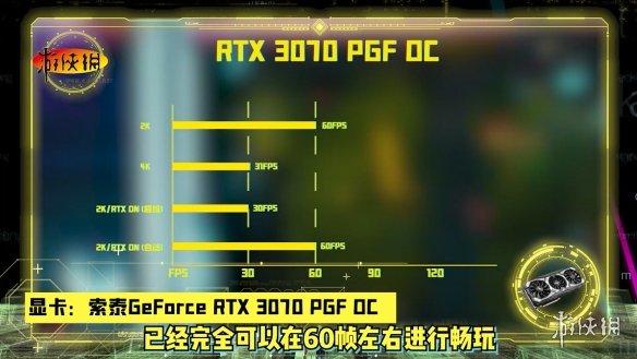 索泰GeForce RTX 30系显卡《赛博朋克2077》测试