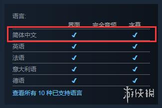 驱魔游戏《圣徒》正式登陆Steam!支持简体中文