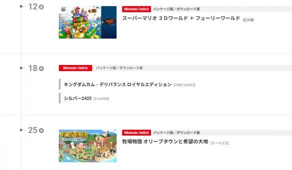 12.27-1.2 Switch一周热点新闻 Top10回顾 新年特卖
