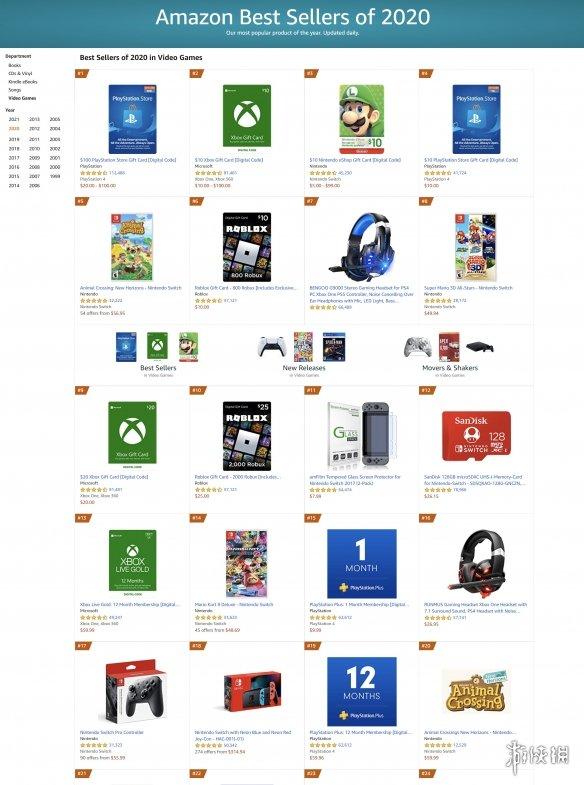 亚马逊公布2020最畅销电子游戏商品 礼品卡成首选
