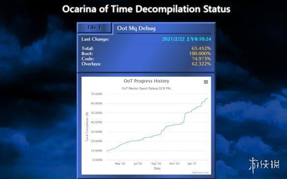 粉丝制作《塞尔达传说:时之笛》PC移植版已完成65%