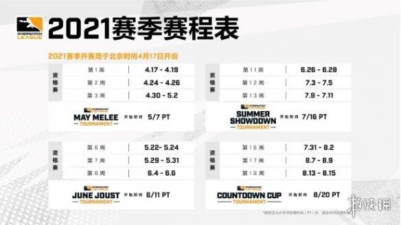 《守望先锋》联赛2021赛季赛程 锦标赛 奖金情报公开