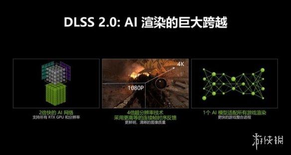 游戏性能提升几乎翻倍!《先驱者》N卡DLSS帧数实测