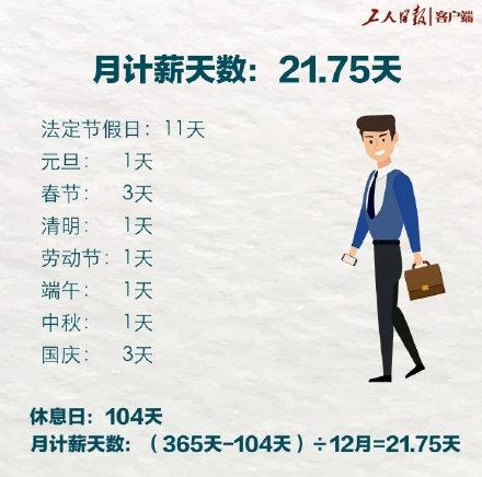 《工人日报》科普月薪:为什么每月只发21.75天工资?