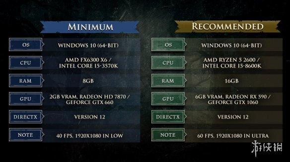 推荐配置仅需GTX1060!《绿林侠盗》PC配置要求公布