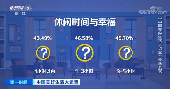 """中国""""十大忙碌城市""""榜单公布:一线城市仅广州上榜!"""