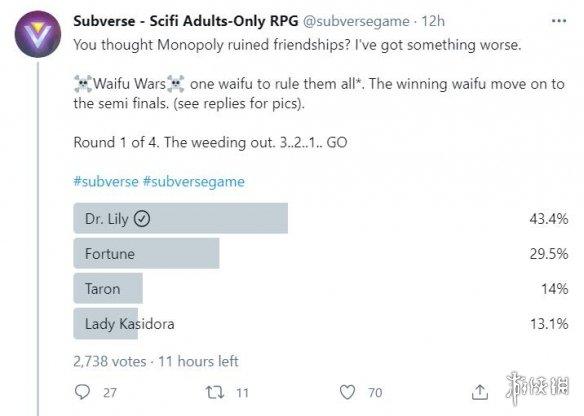 玩家票选《Subverse》最喜欢的女角色 莉莉博士43.4%得票率位居第一
